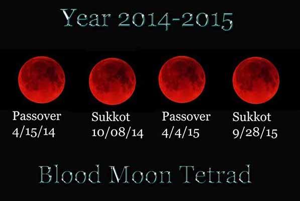 blood.moons